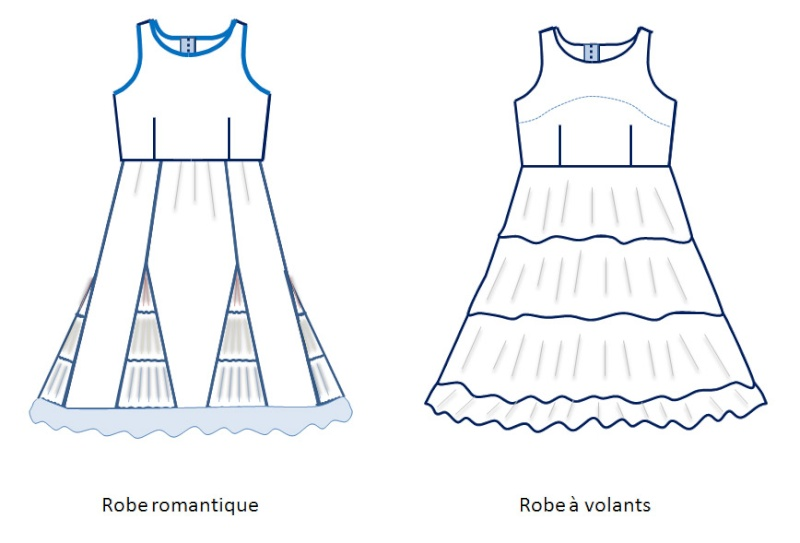 comment coudre une robe qui tourne