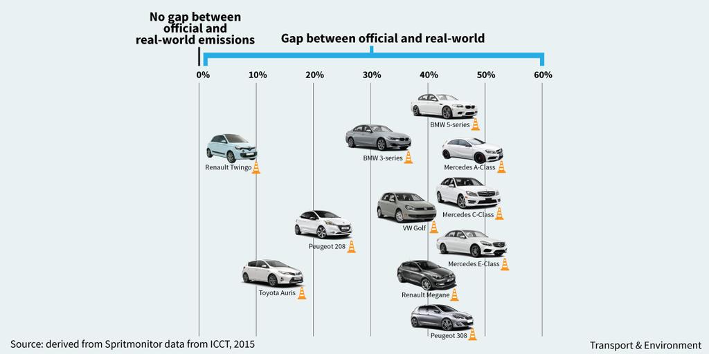 VW épinglé pour tricherie aux US - Page : 25 - Actualité auto