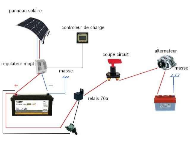 t4zone afficher le sujet que pensez vous de mettre deux panneau solaire en s rie. Black Bedroom Furniture Sets. Home Design Ideas