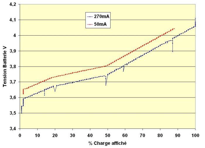 Les batteries Li-ion de smartphone dans Technique dachar13