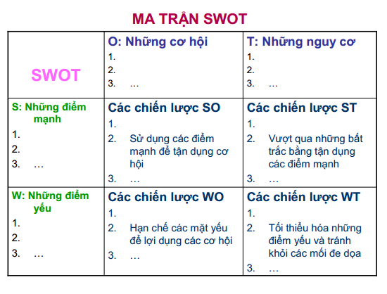 the swot analysis of vinamilk As useful as a swot vinamilk: fruit juice for kids in vietnam analysis could be,  it does have a couple limitations and pitfalls that may further.