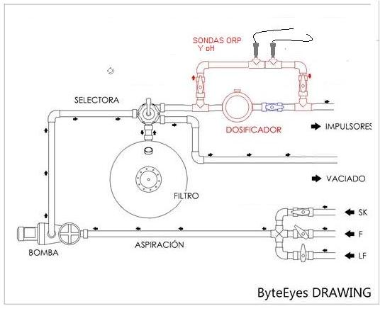 Adaptaci n controlador ph orp acuario bajo coste a for Bajar ph piscina