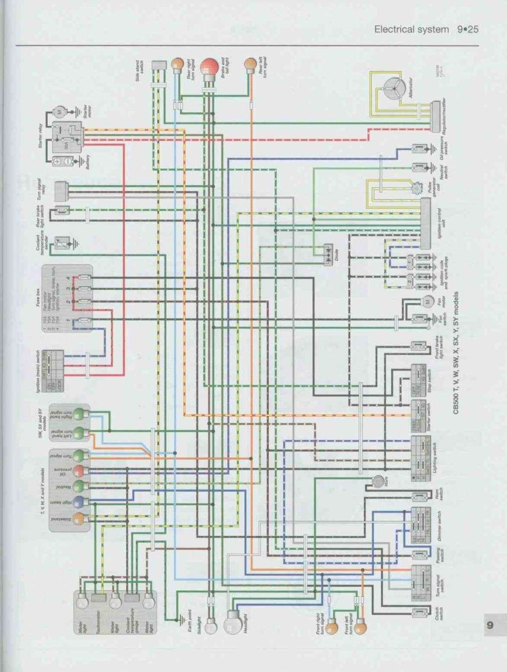 Honda Cb500t Wiring Diagram Electrical Diagrams Ca95 Cb500 Example U2022 Hodaka