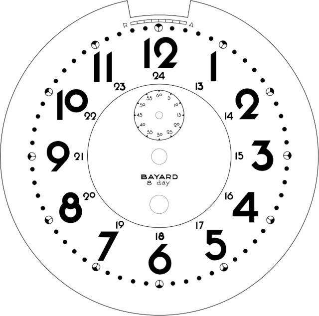 Clock Face Template  VisualbrainsInfo