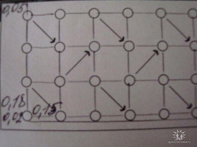 طريقة سهلة لصنع ستارة nqnvci10.jpg