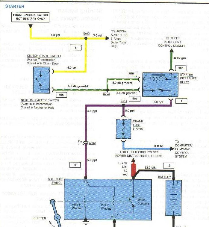 ford starter relay wiring diagram with Camaro Vats Module Location on Remote Starter Wiring Harness furthermore Starter together with Watch together with 906604 Glow Plugs 87 Thru 94 New Style System furthermore 1366982 4x4 Wiring Diagram And Now Troubleshooting  plete Esof 4x4 Failure.
