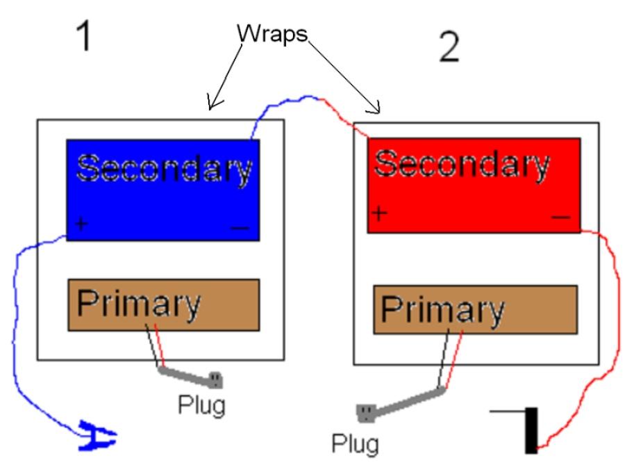 How To Make A Homemade Welder  Diagram