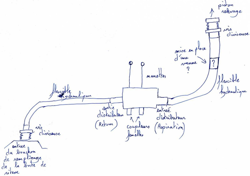 KIT Fendeuse hydraulique sur Prise