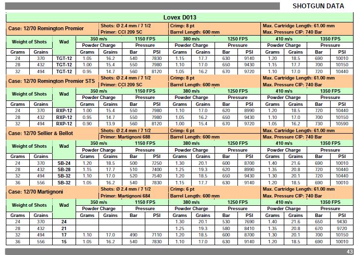 Cartouche maison pour le ramier page 6 for Table 6 to 16