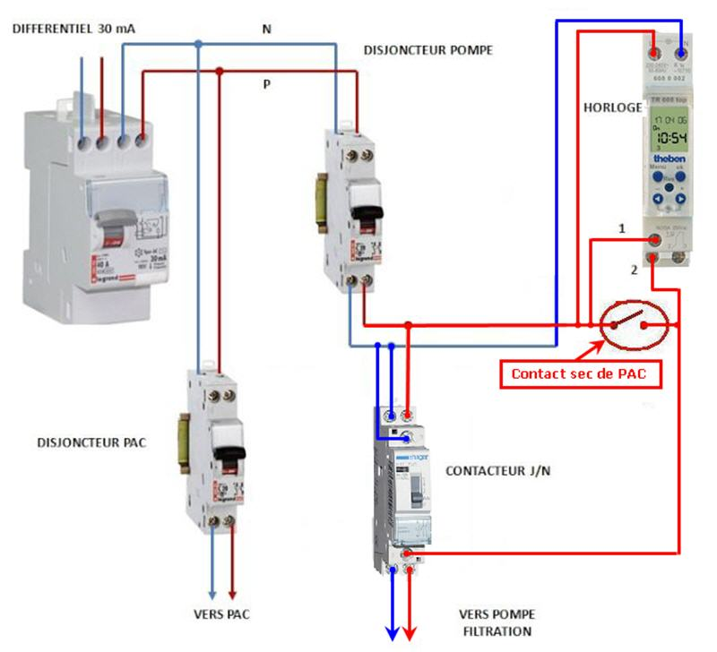 D co schema branchement horloge tableau electrique asnieres sur seine 26 asnieres sur seine - Horloge tableau electrique ...