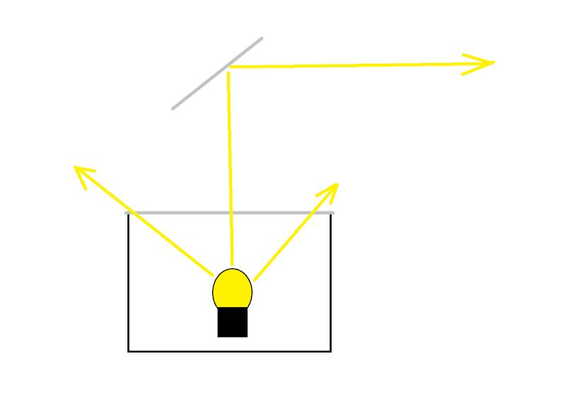 Relativ Overheadprojektor selber bauen | Helles-Koepfchen.de RA62