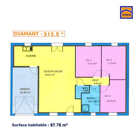Dimension d une maison pour le survivalisme - Prix d une maison de 120m2 ...
