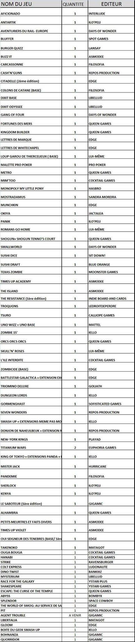 liste des jeux