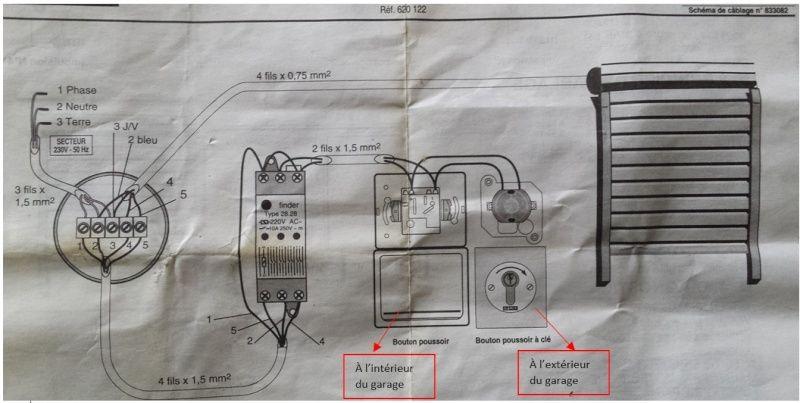 volet roulant bubendorff ne fonctionne plus horloge radio bubendorff with volet roulant. Black Bedroom Furniture Sets. Home Design Ideas